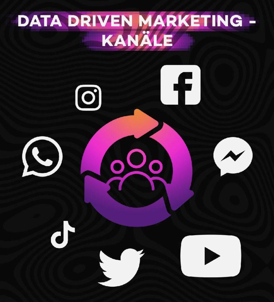 symbole verschiedener online-marketing-plattformen